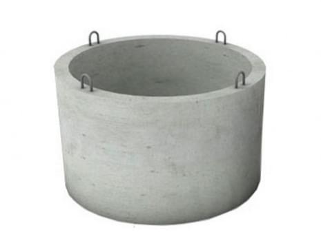 Изображение Кольца для колодца